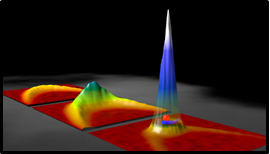 Repésentation tridimensionnel d'un condensatBose-Einstein dynamique