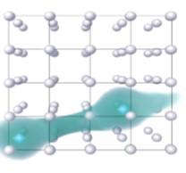 Image des composés de semi-conducteurs fondamentaux