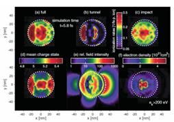 Image de HPC - ab initio physique des plasmas