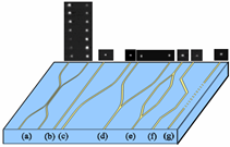 Image of an integrated circuit. Thin blue rectangle with gold veins running through it. Different sized black rectangles on the top edge of the blue rectangle.