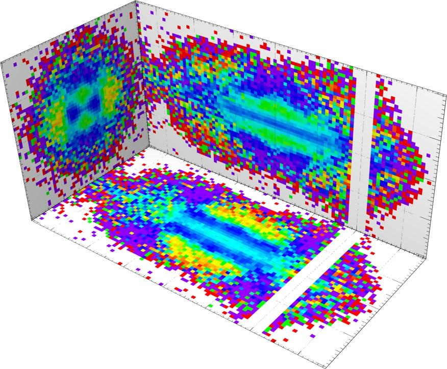 Image des projections d'un électron qui a creusé un tunnel de N2 et ensuite diffracter de son ion parent