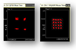 Image of advanced modulation formats for dual-polarization multiplexing systems (48 Gbps)