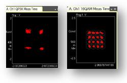 Image des formats de modulation pour les systèmes de polarisation duale multiplexage (48 Gb/s)