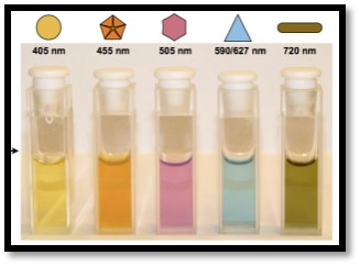 Image of five test tubes filled with different coloured liquids
