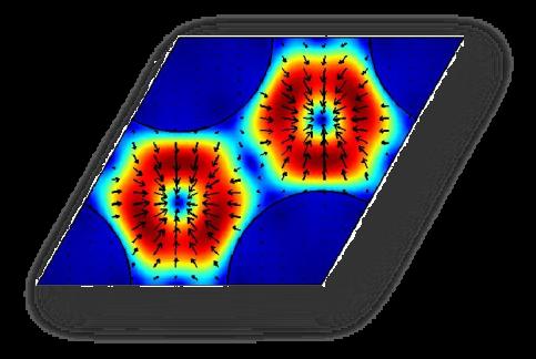 Image de 2 cercles coloriés avec des flèches noires qui point vers le centre