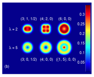 Image of dynamics in trapped quantum gases