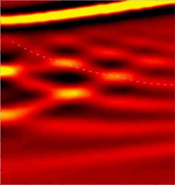 Image des points quantiques semiconducteur