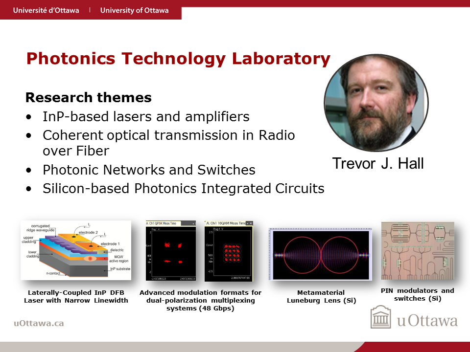 Trevor J. Hall: Photonics Technology Laboratory