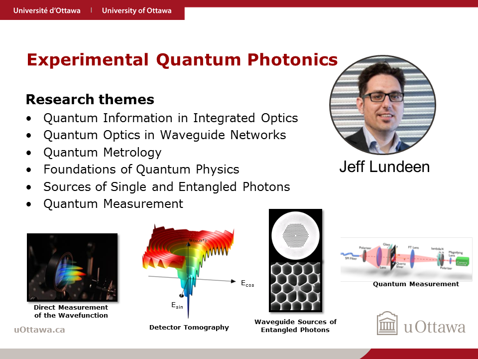 Jeff Lundeen: Experimental Quantum Photonics