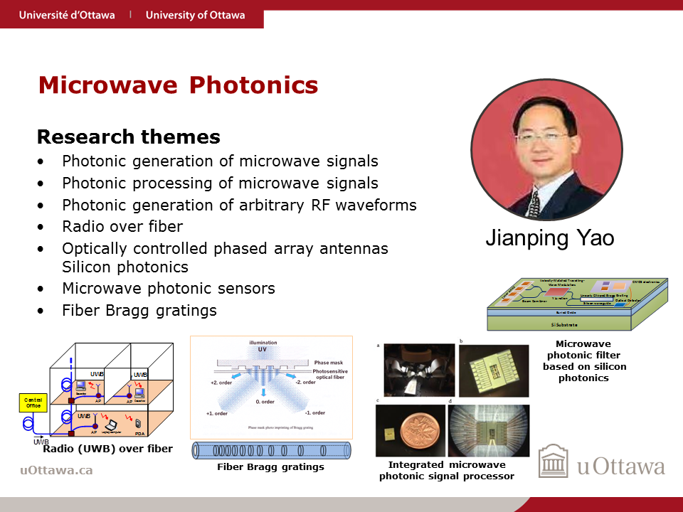 Jianping Yao: Microwave Photonics